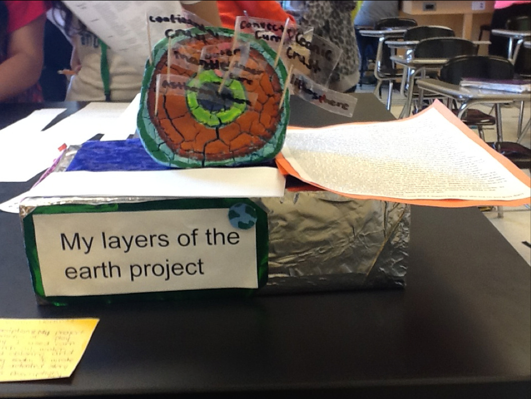 Layers Of The Earth Projects 6th Grade