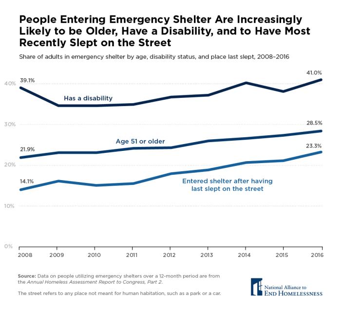 emergency-shelter-snapshotArtboard-1white