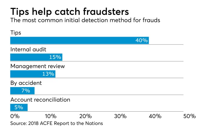 sourcing fraud