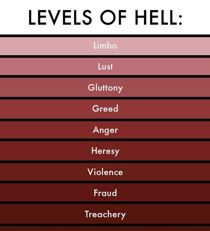 negotiation hell