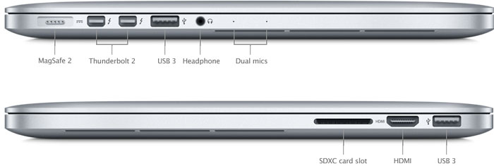 Ports on the MacBook Pro
