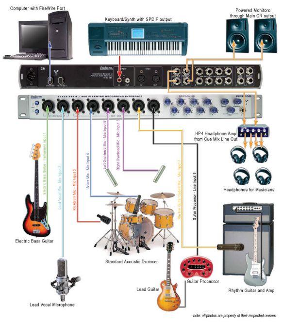 whole-band-recording-studio-diagram