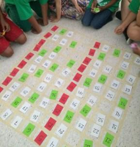 Hundreds chart construction