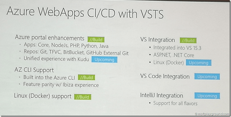 Azure Web Apps CI