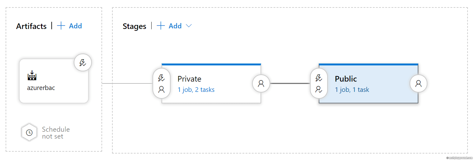 Building and Deploying Azure DevOps extensions with Azure Pipelines
