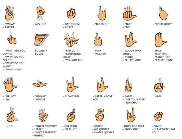 ASL Emojis are A-OK! (2/3)