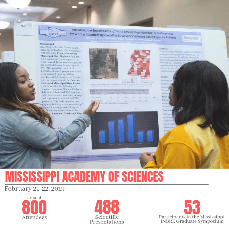 83rd Annual Mississippi Academy of Sciences