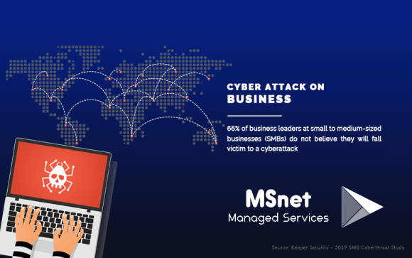 Cyber-Attack-on-Business