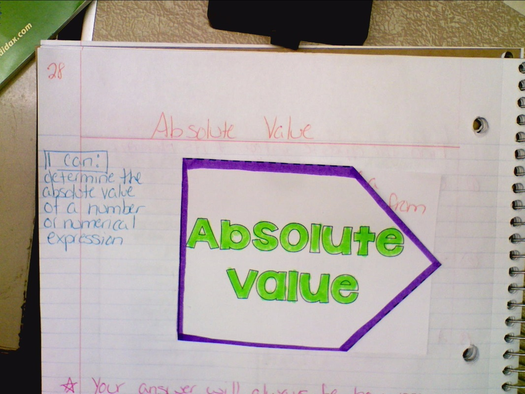 Inb Pages 28 29 Absolute Value