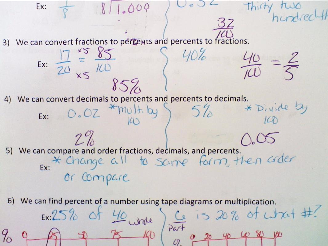 Fractions Decimals Amp Percents 6 6