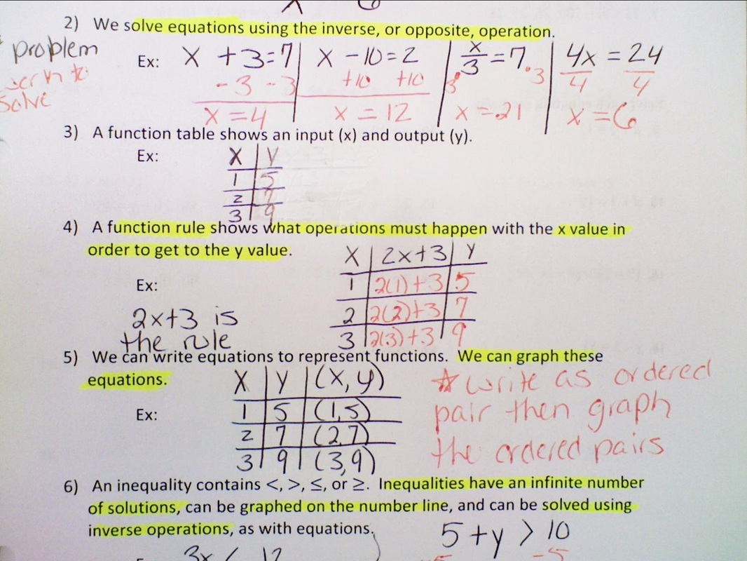 Equations Functions Amp Inequalities