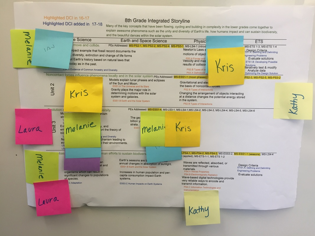 Building Teacher Capacity Through Sequencing The Standards
