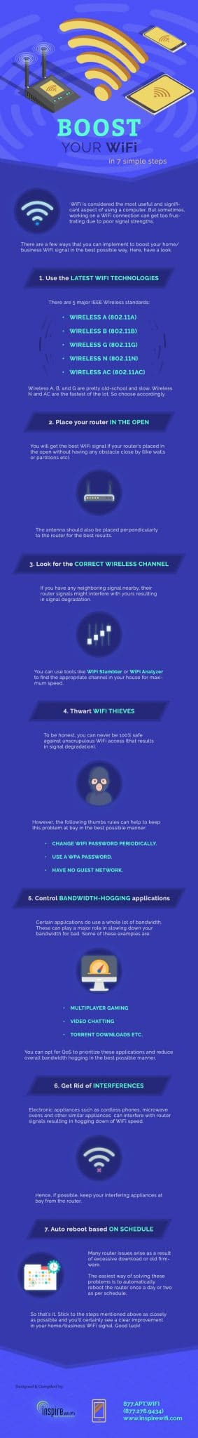 Infographic how to improve WiFi signal at home