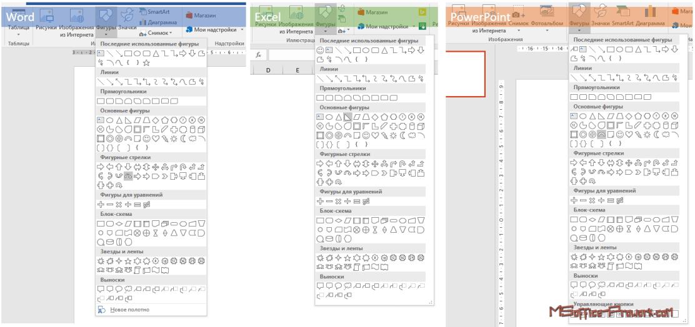 Фигуры в Word, Excel, PowerPoint