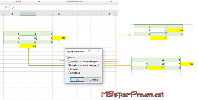 Удаление и добавление отдельной ячейки на лист Excel
