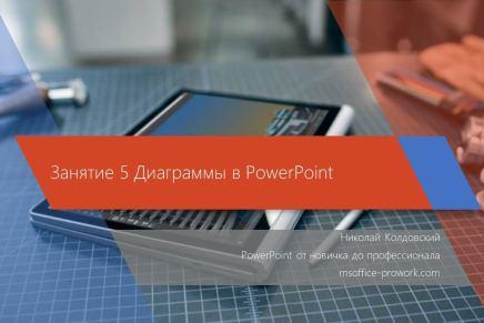 Занятие 5 Диаграммы в PowerPoint