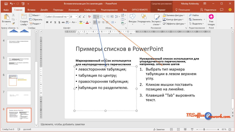 Примеры списков в PowerPoint
