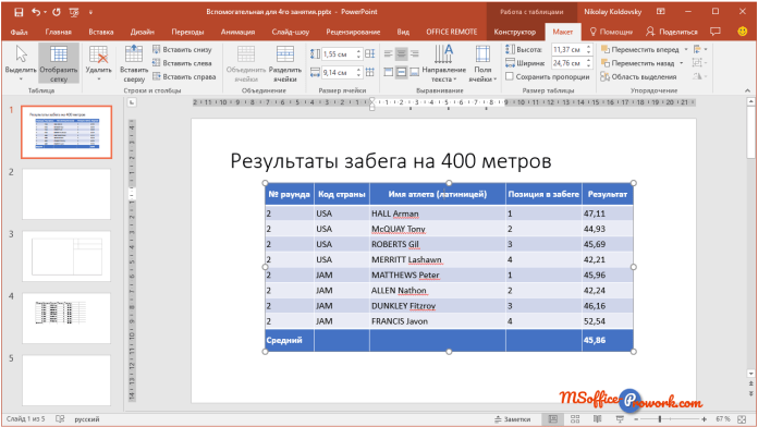 Пример таблицы в PowerPoint