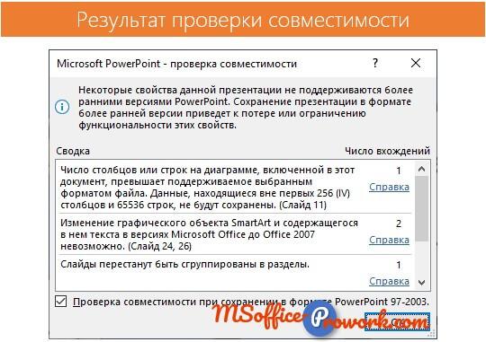 Результат проверки совместимости с предыдущими версиями приложения