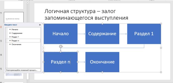 """SmartArt в PowerPoint """"Повторяющийся ломанный процесс"""""""