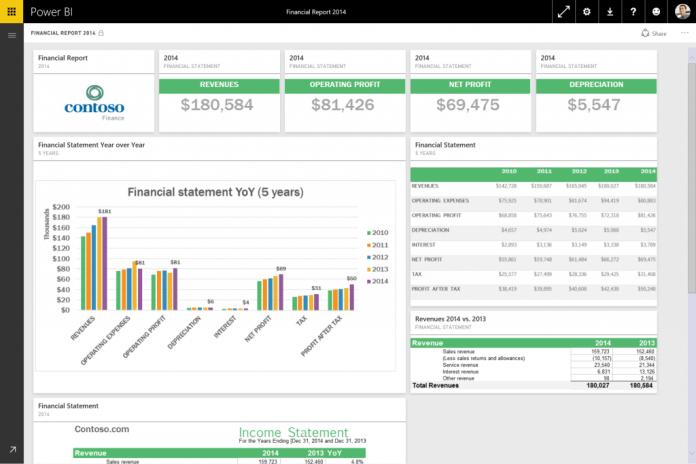 Интеграция Excel с доской PowerBI