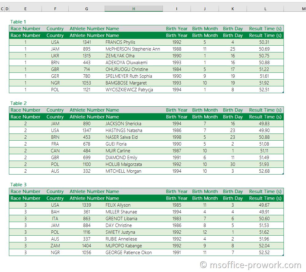 Задание Data Relays часть1 ExcelWorldChamp третьего тура