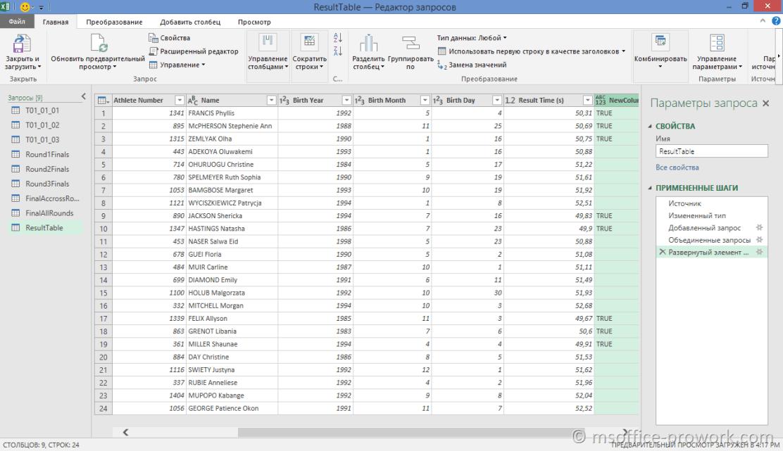 Итоговая таблица которая будет выгружена на лист Excel