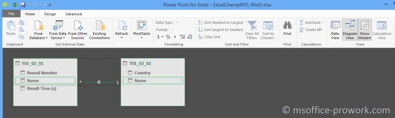 Создание связи между таблицами в Power Pivot