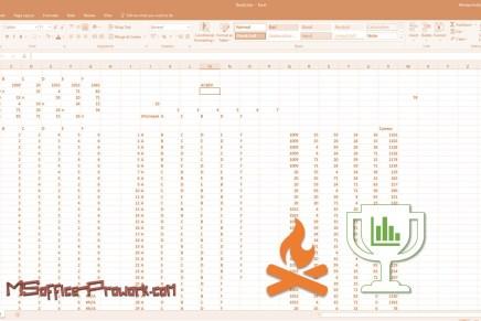 #ExcelWorldChamp 3-4 последнее взрывоопасное задание