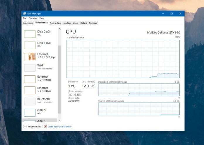 Мониторинг видеокарты в диспетчере задач Windows 10