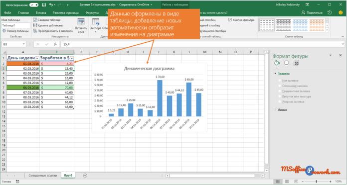 Автообновляемая диаграмма в Excel