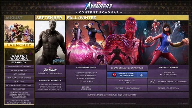 Marvel'in Yenilmezler Yol Haritası
