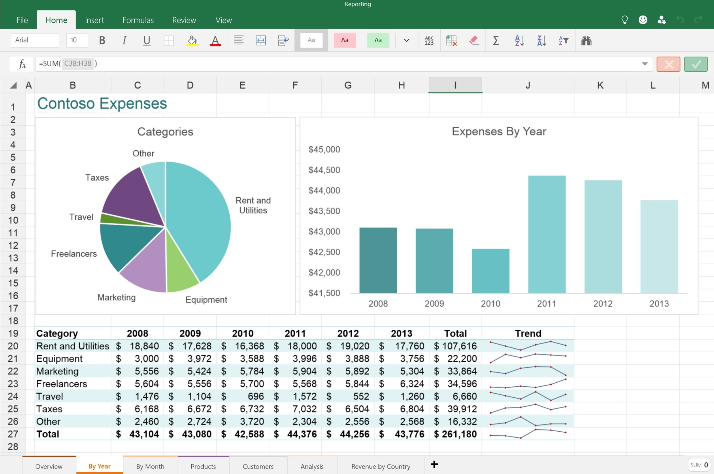 Features Available In The New Word Excel And Powerpoint