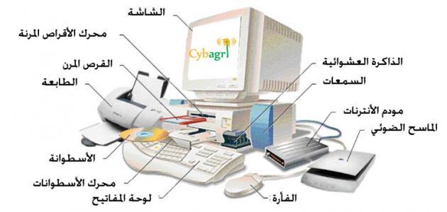 ما هي مكونات الحاسب موقع مصادر