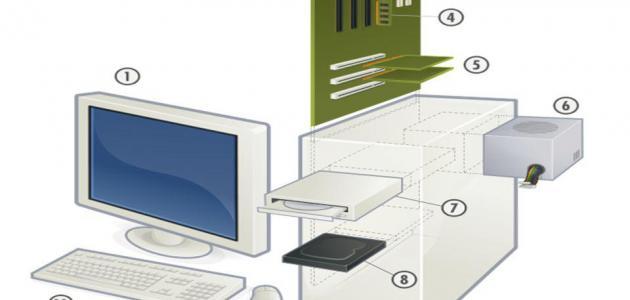 ما هي مكونات الحاسوب موقع مصادر