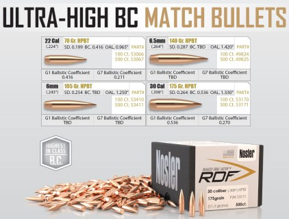 available calibers and specs on the rdf bullet from nosler