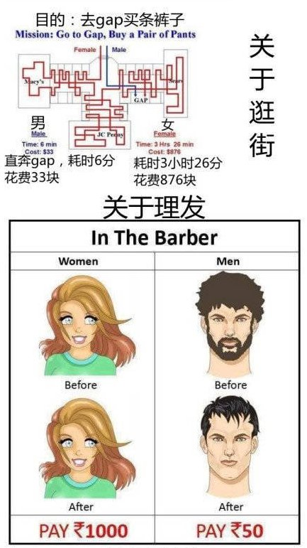 boys and girls difference 15