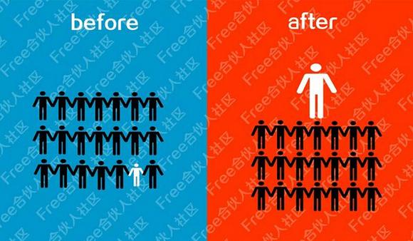 一個成功人士和普通人士的巨大差別,事業一直沒起色原因在於 ...