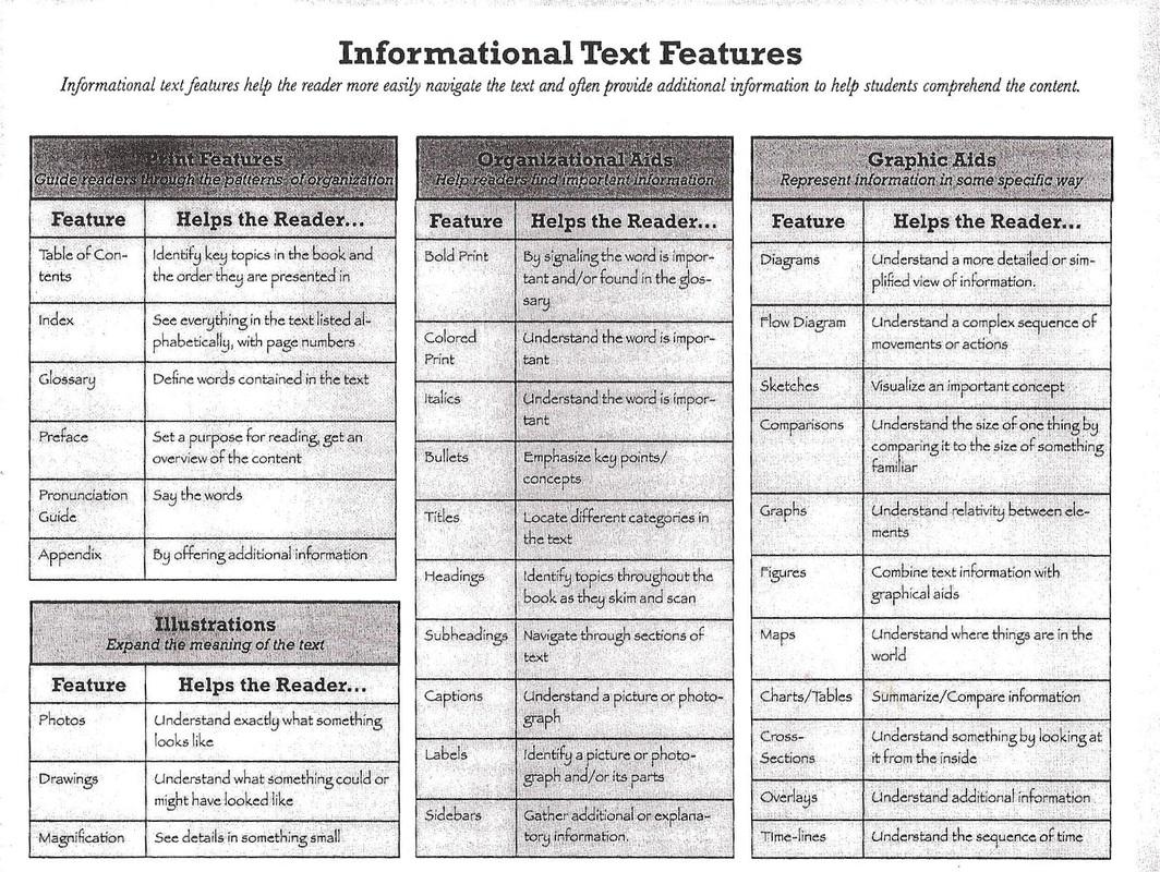 Unit 3 Informational Reading