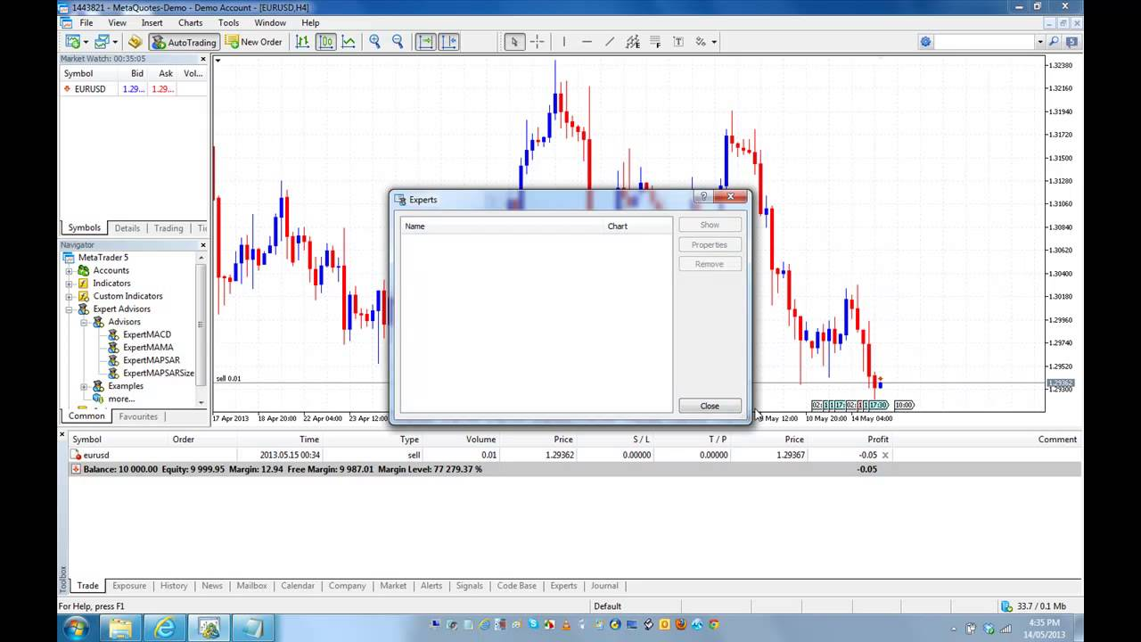 Forex Analyse & Reviews