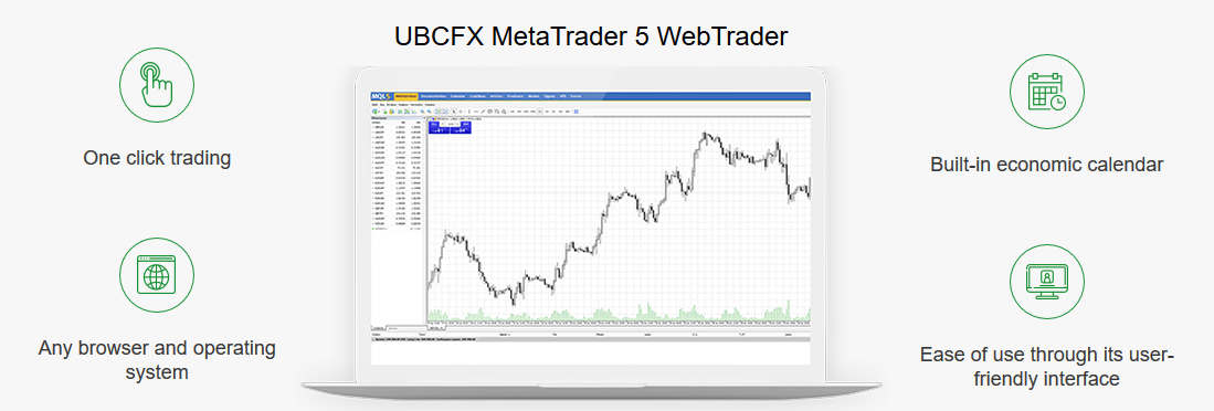 metatrader 5 cryptocurrency trading usa