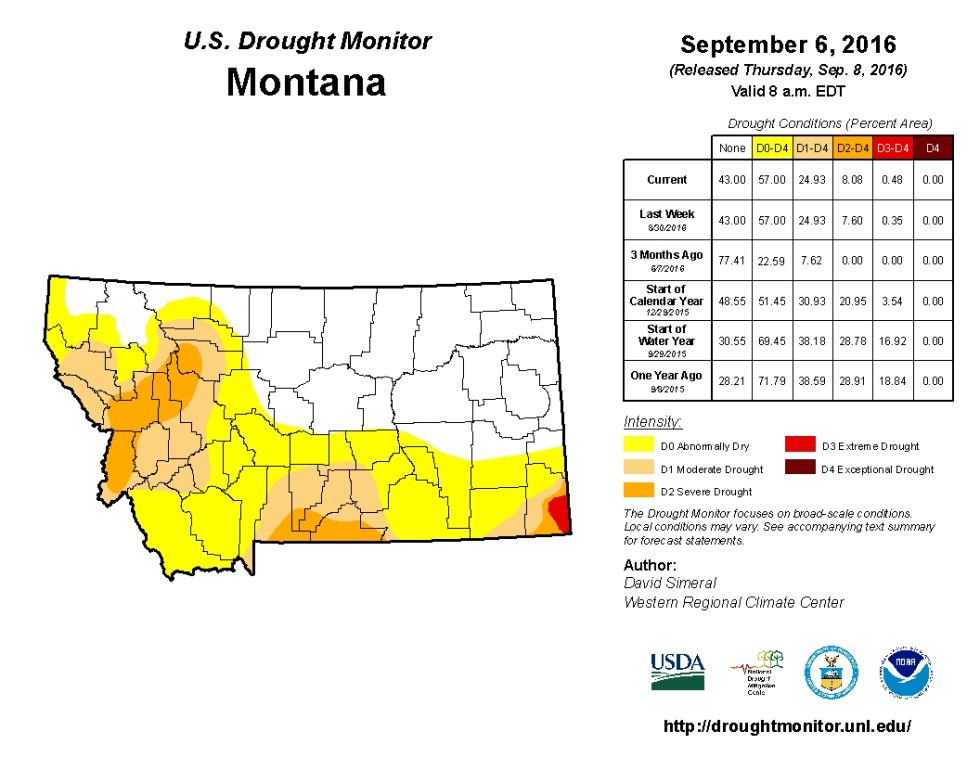 montana-drought-monitor