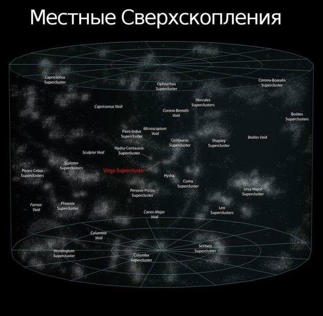 Размер нашей планеты во Вселенной земля, люди, планета