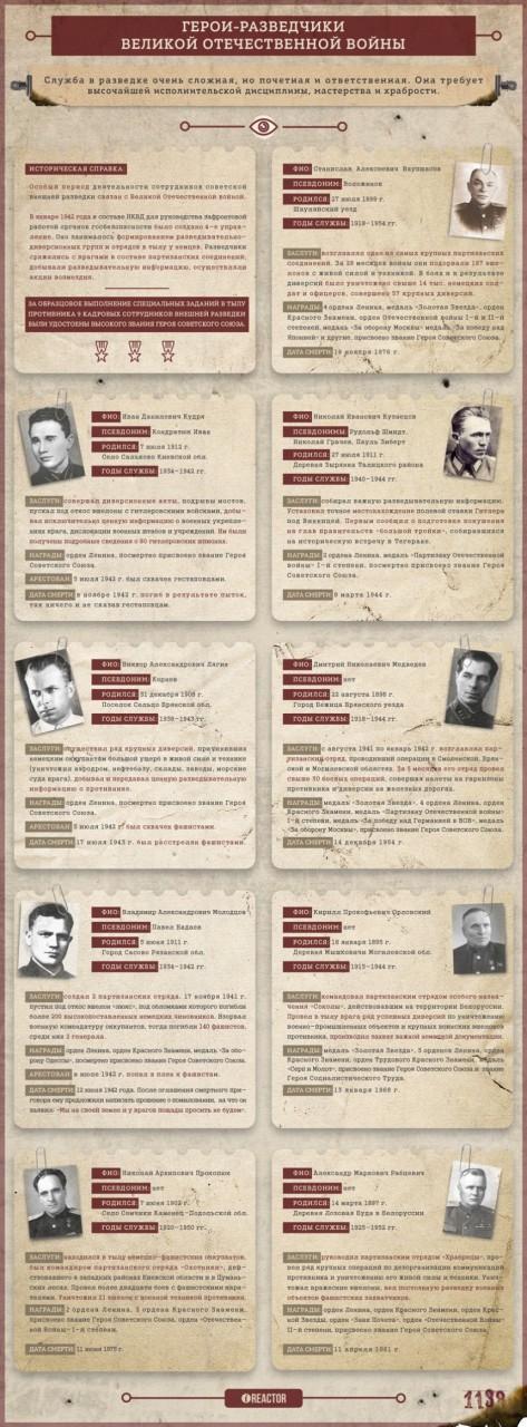 Гении разведки: невозможные подвиги советских диверсантов