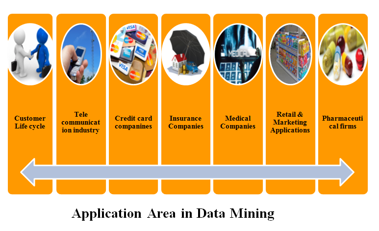 Data mining thesis for m tech esl assignment editing services for school