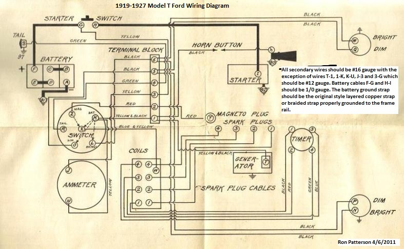 Model T Ford Forum: Model T Ford Wiring Diagrams And Wire