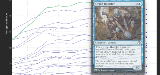 17Lands: In Defense of the Data
