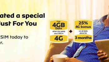 MTN Tariff Plan 2019 with Updated Migration Codes