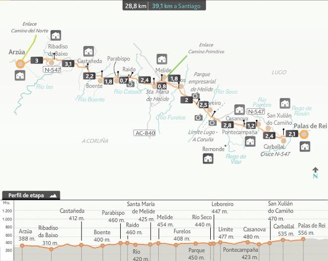 etapa-3-camino-frances mtraining