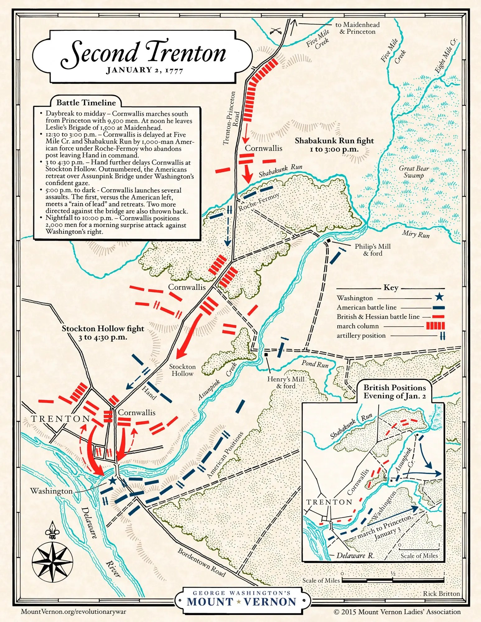 Washington S Revolutionary War Battles George Washington